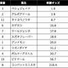 5/26 定番の金沢
