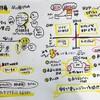価値のカタチ展の特別講演『UXデザインで変わる未来のクルマ』を聞いてきた