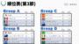 【 #オリンピック 】最終節振り返り⇒欧州勢は3/4敗退。全勝の日本は #NZL と土曜日に対戦