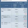 マイナー株の最新損益を大公開!!