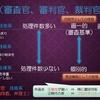 特許実務-進歩性の基本的考え方(12)【進歩性の判断者の特質】