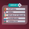 2022年 W杯の予選組み合わせ