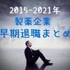 【2015-2021年最新】延べ30社!製薬企業 6年間の早期退職まとめ