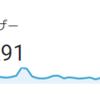 【ブログ運営】色々あった4ヶ月目の振り返り【PV・収益】