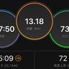 ジョギング13.18km・踏ん張りどころのTペース走