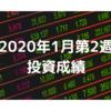 【投資成績】2020年1月第2週