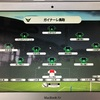 ガイナーレ鳥取vsFC東京U23 雑感