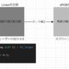 【Unity】Linearワークフロー と Gammaワークフローについてまとめてみる