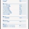 ガンブレ200日目&証覚醒素材回収