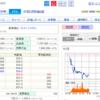 カルロス・ゴーン会長の逮捕で日産の株価はどうなるのか?投資対象としては不適格