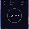 Lenovo X1 Carbonとmineo Aプラン(格安SIM)の通信速度(自宅編)22:15分頃。