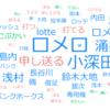 8/4~鴎→鷹【鷲について】