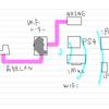WiMAXの利用を検討するなら、まずは無料でTry WiMAXに申し込もう