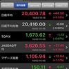 10月2日月曜日 SHINPOが年初来高値更新