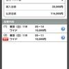 2021【函館SS】【エプソムC】【競馬予想】(2021/06/12)11週連続重賞◎が3着以内!!12週連続やったります!!