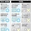 ネット選挙の注意事項と自民党議員落選キャンペーンのお知らせ
