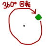 CF2.5 三角関数を使った自力!円運動講座