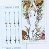 ☆タロットカードの最強カードは、どれだ?!☆
