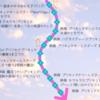 おうちでプリキュア映画マラソン後半戦(スマプリ〜スパスタ):ざっくり感想
