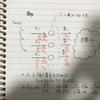 Affine 変換の誤差逆伝播法の導出