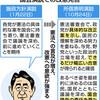 首相所信、改憲意欲強まる 「3分の2」発議意識? - 東京新聞(2018年10月25日)