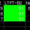 TO:TA-GX110:1G-FE:OGW:HDM3K:data:SK:BKF:CO:HC:CO2:
