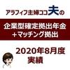 【企業型確定拠出年金+マッチング拠出】2020年8月度実績を公開
