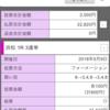 浜松オートレース G1開場記念ゴールデンレース 2日目 予選 予想 回収率100%以上!