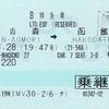 スーパー白鳥27号 B特急券