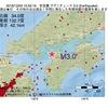 2016年12月03日 15時55分 安芸灘でM3.0の地震