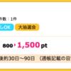 【ハピタス】グルメ予約サイト EPARKグルメが1,500pt(1,500円)にアップ!
