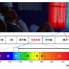 映画「WAVES ウェイブス」ネタバレあり感想解説と評価 鮮やかな青と赤とは対照的な物語。単にオシャレで片付けられない映画。