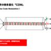 符号分割多重方式(CDM)