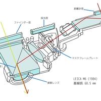 Leica M2というカメラ