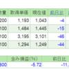2018.8.3(金) 資産状況