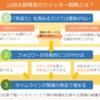 山田太郎氏のネット選挙戦術は他業種でも参考になる素晴らしいTwitterマーケティングでした。