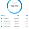 WealthNavi for SBI証券で投資7日目