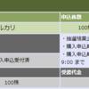 メルカリ(4385) IPO 結果報告!! SIG(4386)も一緒に!