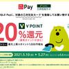 三井住友カード ユニクロPayへの登録・決済で20%還元!(5/10-27)