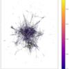 【NetworkX+Python】NetworkXの使い方とグラフデータ可視化