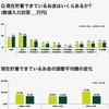 日本人の若者の未来は意外と明るい?