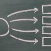 ワードでフローチャート(フロー図)自動作成する方法|マクロVBA活用事例