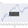 株式 日次損益 2020-12-23