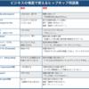ビジネスで使えるHIPHOP用語集 10のキーワード【保存版】仕事を楽しくしよう!!