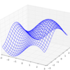 陰関数のプロット