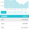 ビットコイン暴落!?NOBUの仮想通貨投資 続報