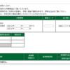 本日の株式トレード報告R2,07,01