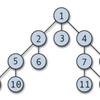 アルゴリズムのお勉強(1)- 幅優先探索(BFS)