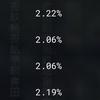DARK-COINS 日利0.99~4.99変動制 元本引き出しOK その3 deathゲーム9日目