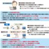 令和4年1月1日以降適用、電子帳簿保存法制度のまとめ。